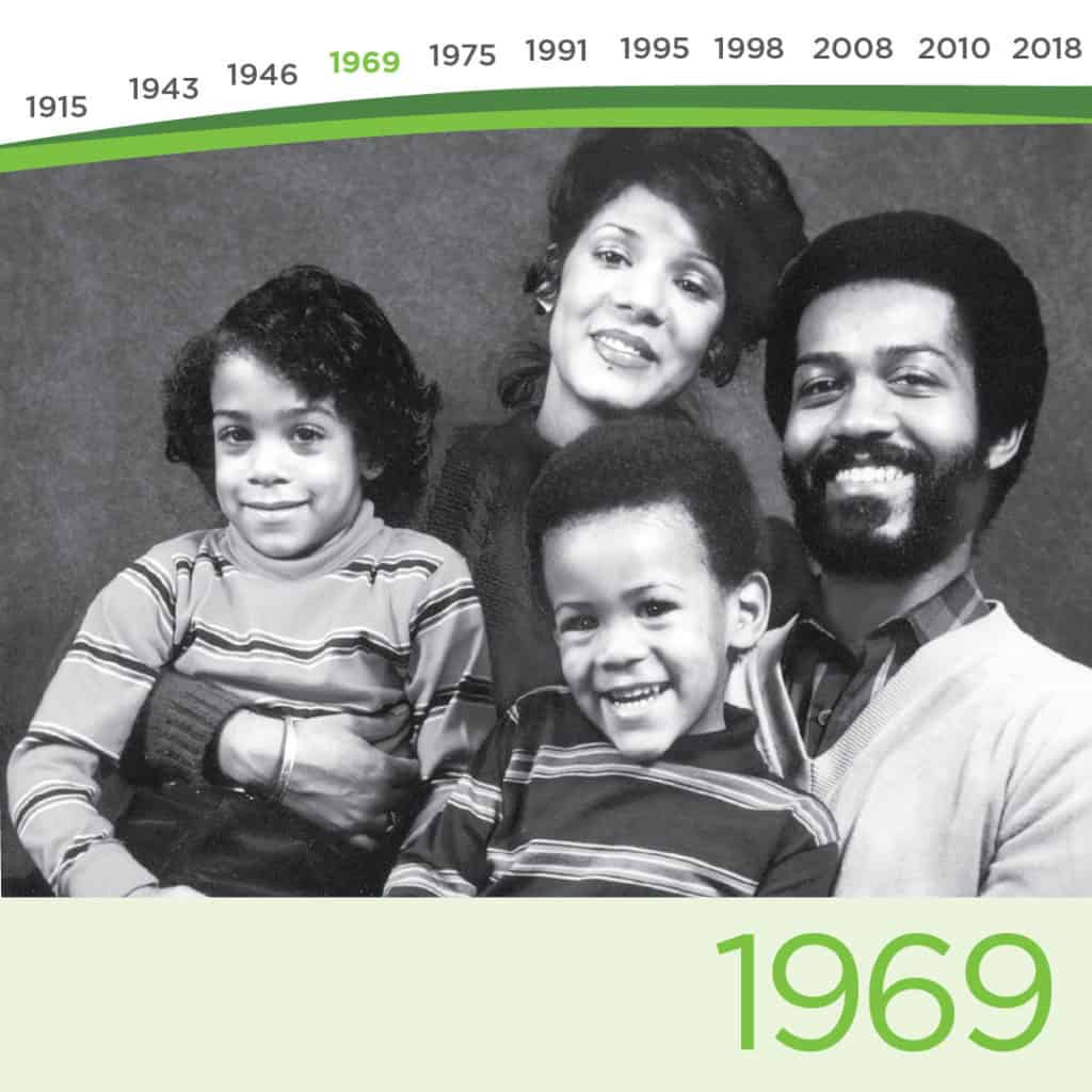 Spence-Chapin 1969 Spence-Chapin establishes Harlem-Dowling, an adoption and child welfare agency delivering services to the Harlem community. Harlem-Dowling became an independent agency in 1980.