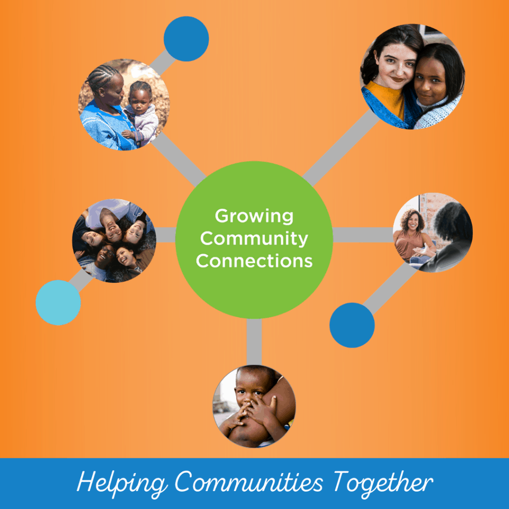 Connecting Communities SM Campaign 3